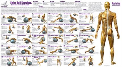 Exercise ball workout dvd, kettlebell snatch test